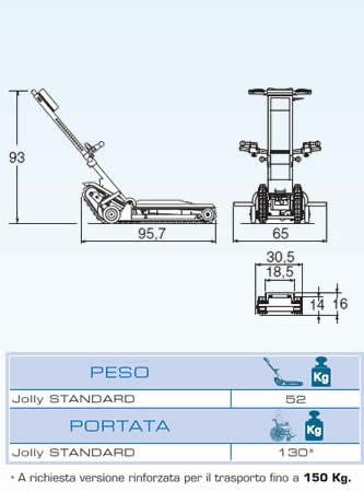 Dati tecnici montascale mobile Jolly Standard