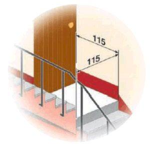 Dimensioni minime del pianerottolo per il Jolly Ramp